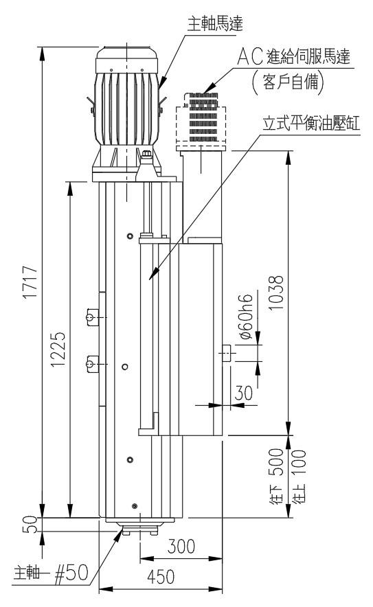 搪銑削頭OY-G10NC-二段變速型